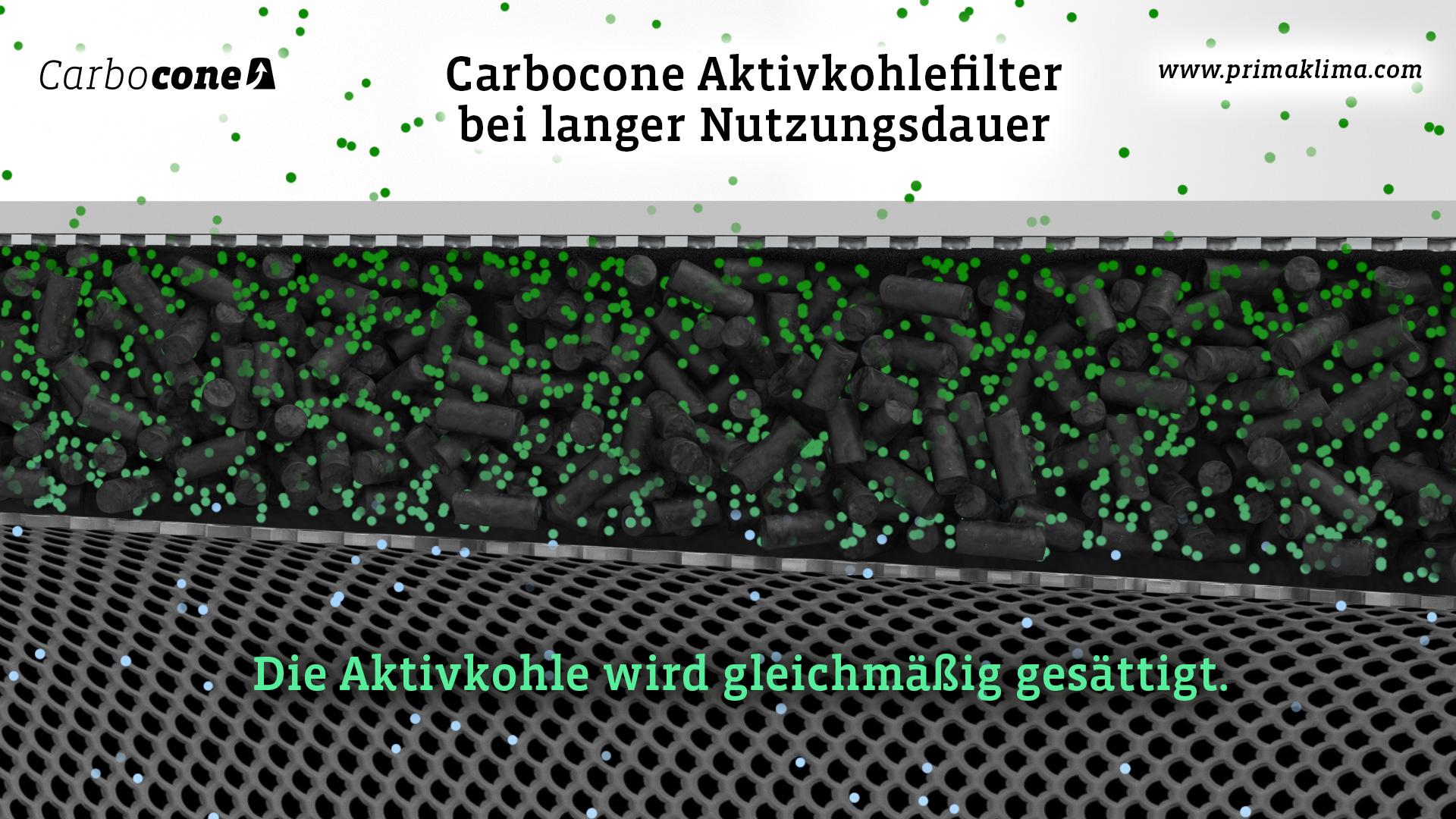Carbocone_Filter_Function_RGB_DE