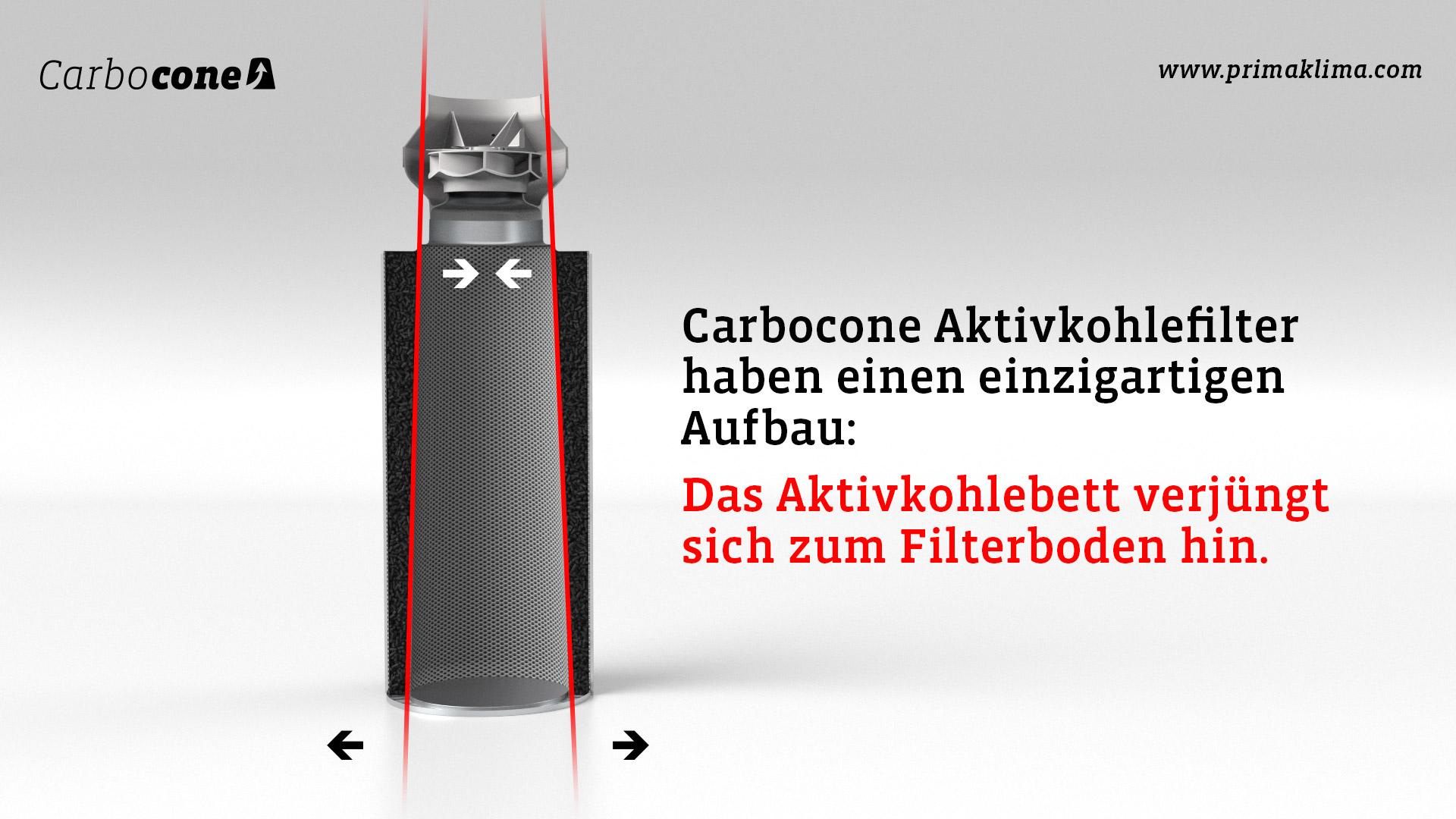 Carbocone_Filter_UniqueFeature_RGB_DE