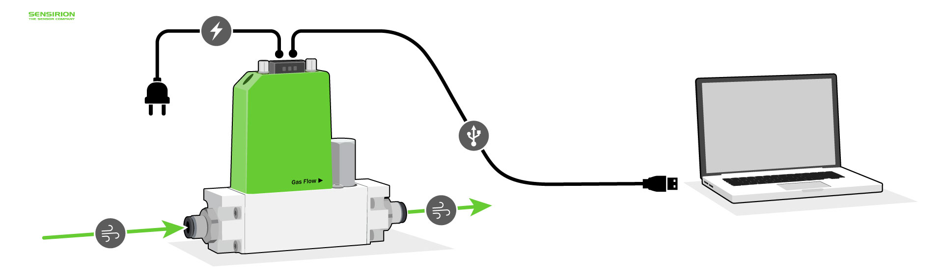 Sensirion_Quick-Start-Guide-MFC-Kit
